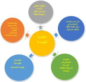 el-kafaa22